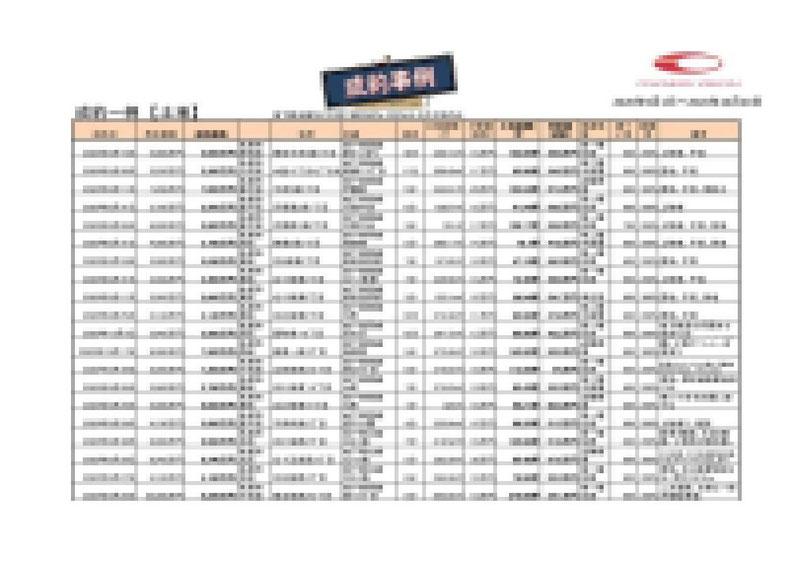2020.10.21【成約事例】土地 モザイク済