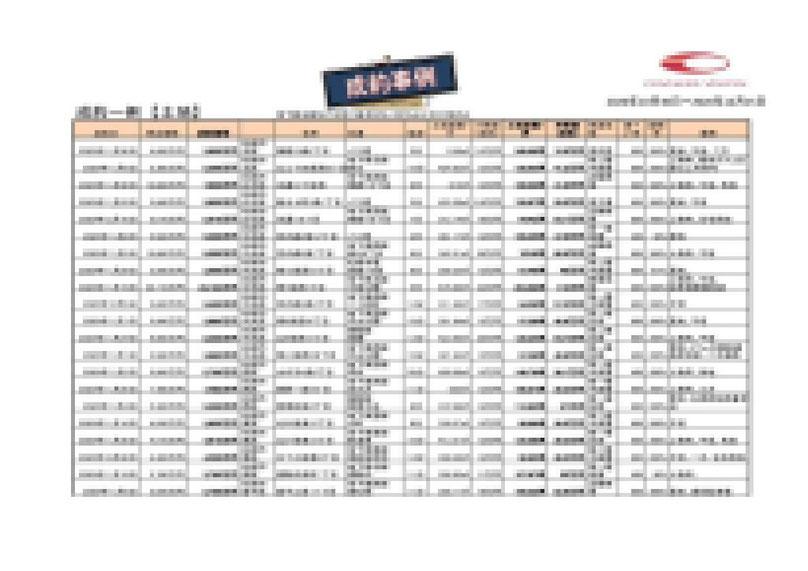 2020.12.21【成約事例】土地 モザイク済