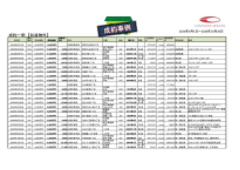 2020.10.21【成約事例】収益物件 モザイク済