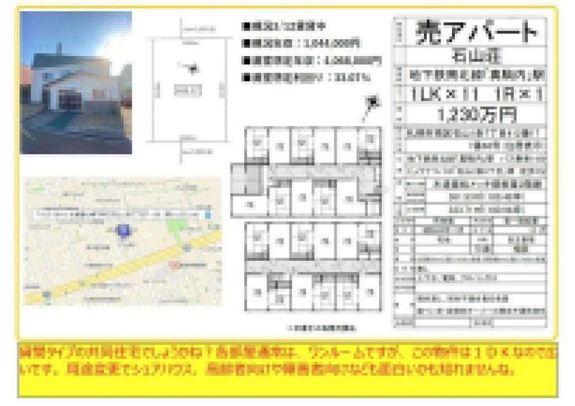 2021.08.03【売マンション】南区1LK・1R 1,230万円 他6物件 モザイク済