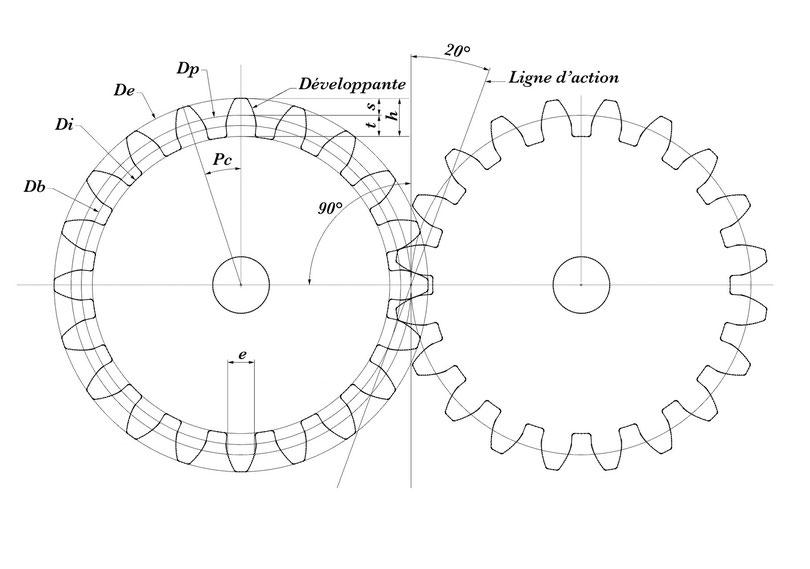 Dessinez vos engrenages pi ces d tach es pour imprimantes 3d for Concevoir un porche en ligne