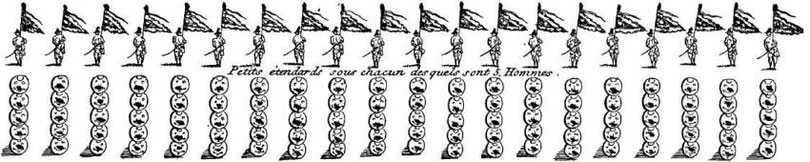 Soldats montés sur le bouclier l'un de l'autre de cinq en cinq