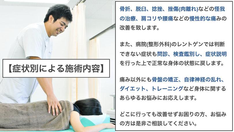 骨折、脱臼、捻挫、挫傷(肉離れ)などの怪我の治療、肩コリや腰痛などの慢性的な痛みの改善を致します。  また、病院(整形外科)のレントゲンでは判断できない症状も問診、検査鑑別し、症状説明を行った上で正常な身体の状態に戻します。  痛み以外にも骨盤の矯正、自律神経の乱れ、ダイエット、トレーニングなど身体に関するあらゆるお悩みにお応えします。  どこに行っても改善せずお困りの方、お悩みの方は是非ご相談してください。