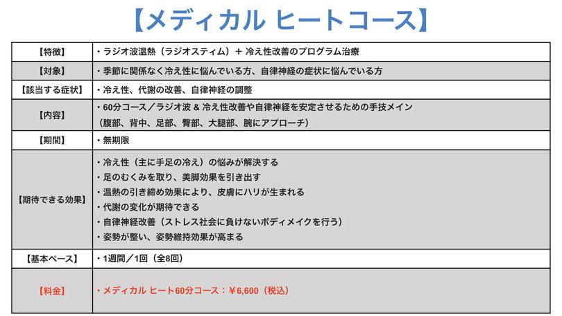 ・メディカル エステ60分コース:¥6,000(+税)