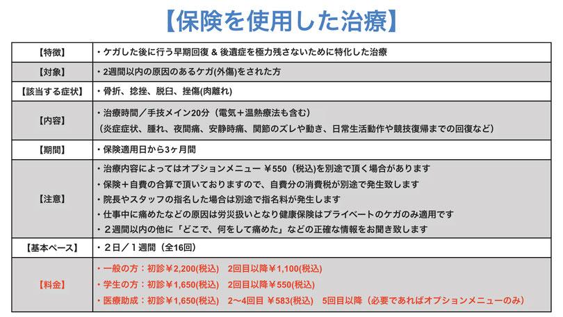 ・一般の方:初診¥2,000(+税) 2回目以降¥1,000(+税) ・学生の方:初診¥1,500(+税) 2回目以降¥500(+税) ・医療助成:初診¥1,500(+税) 2〜4回目 ¥530(+税) 5回目以降(必要であればオプションメニューのみ)