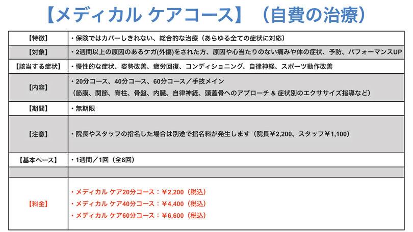・メディカル ケア20分コース:¥2,000(+税) ・メディカル ケア40分コース:¥4,000(+税) ・メディカル ケア60分コース:¥6,000(+税)