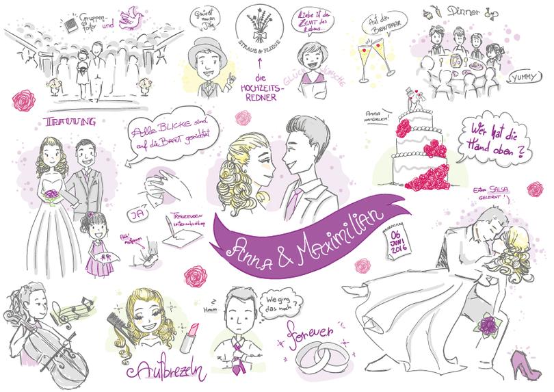 Hochzeitszeichnung, Hochzeitsillustration, Graphic Recording zur Hochzeit, Hochzeitsvorbereitungen, Tipps zu Hochzeit, Hochzeitsprogramm, Erinnerung an die Hochzeit, Hochzeitserinnerung, individuelle Zeichnung, Comic von der Trauung