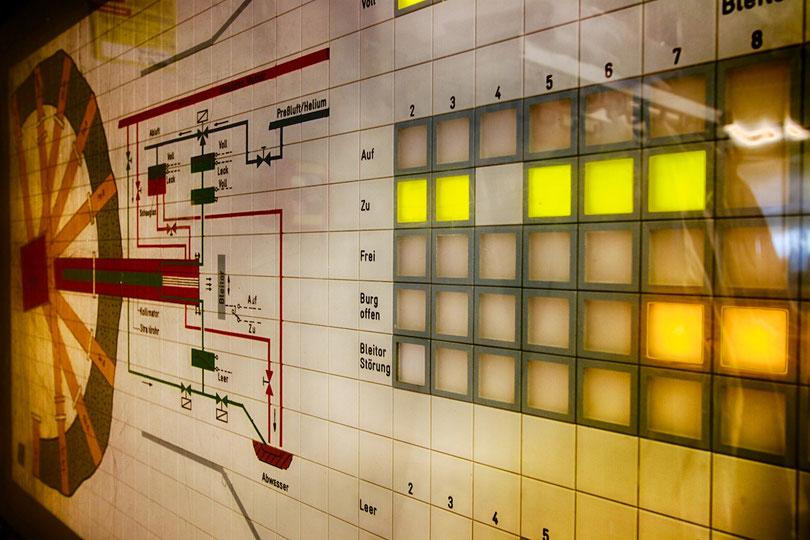 Kontrollanzeige der Neutronen-Strahlrohre