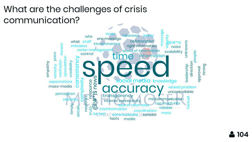 Challenges of Crisis Communication: Speed vs. Accuracy - (c) Patrick Meschenmoser