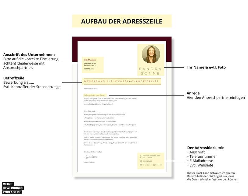 Bewerbungsanschreiben Aufbau Adresse
