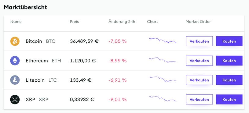 Übersicht der vier Kryptowährungen, die du bei BSDEX tauschen kannst