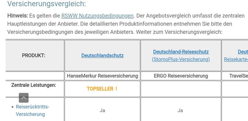 Reiserücktrittsversicherung für die Deutschlandreise im Versicherungsvergleich