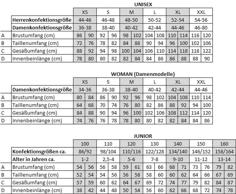 Ullmax Größentabelle size chart