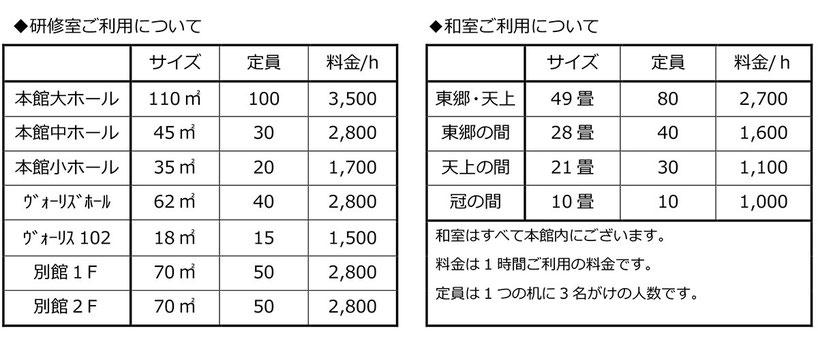 広島YMCA 研修 合宿 研修室&和室 料金表