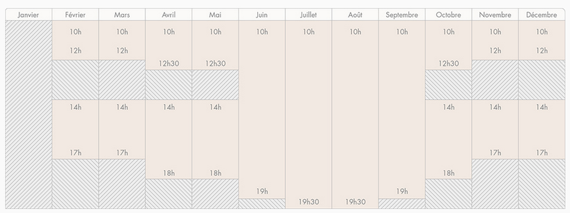 horaires d'ouverture du Château de Monbazillac