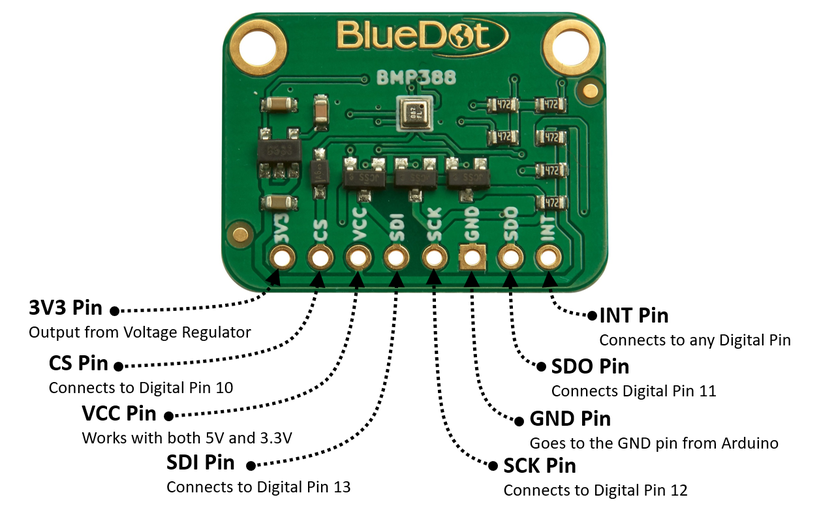 Software-SPI Wiring with BlueDot BME280 Board