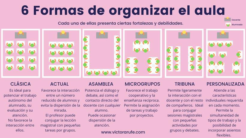 6 Formas de organizar el aula