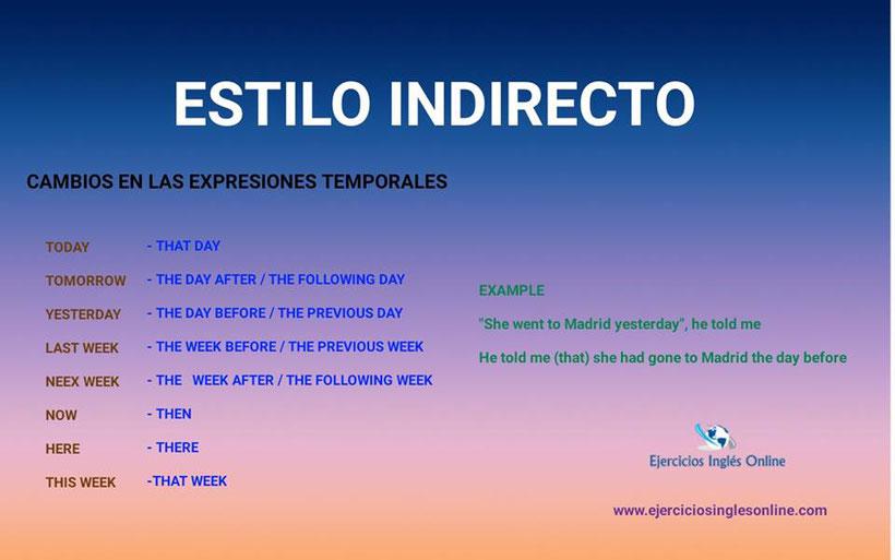Estilo indirecto en inglés - Cambios en las expresiones temporales