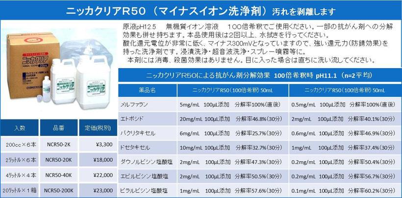 ニッカクリアR50(マイナスイオン洗浄剤)