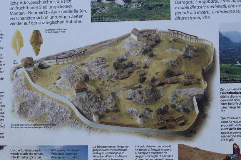 Castelfeder, Übersicht