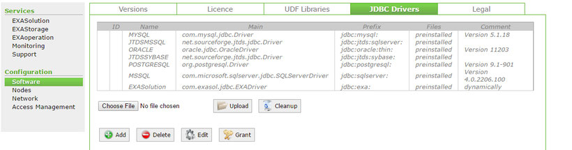 Transfering Data from DB2 to EXASOL Part 1/2 - charlies-databasess