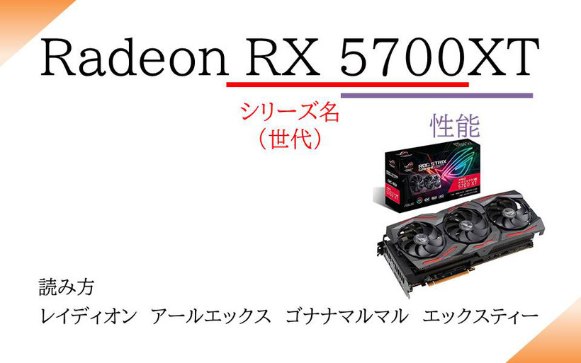GPU AMD Radeon RXシリーズとは