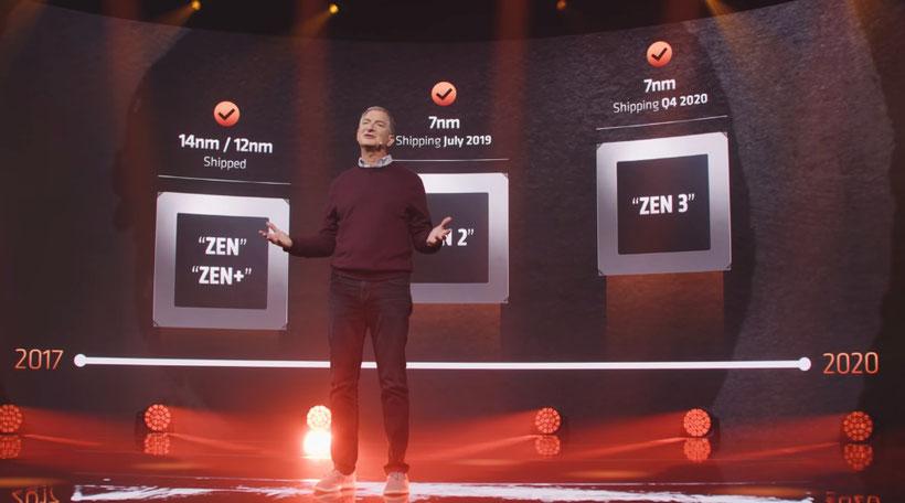 Zen3の性能について