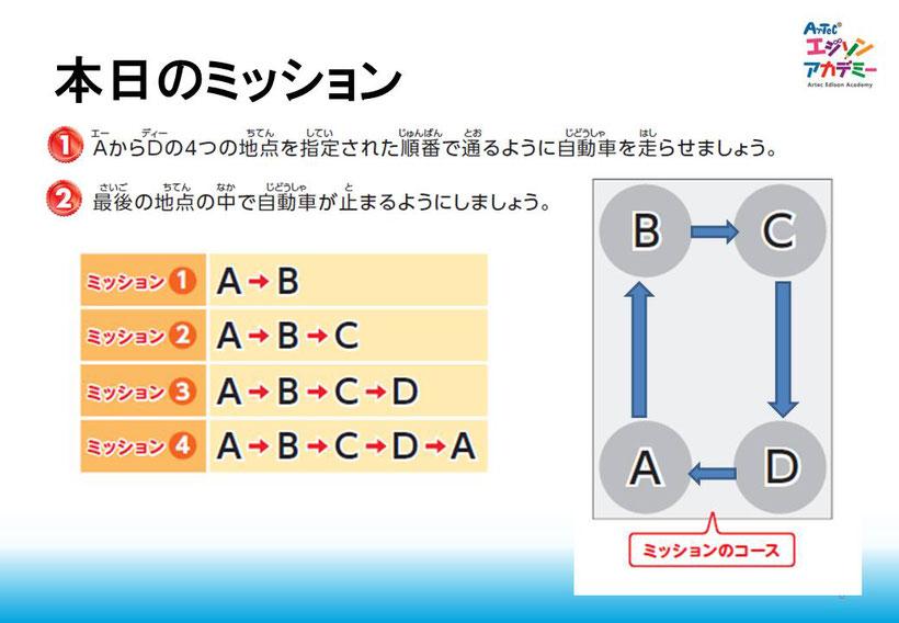 プログラミング無料体験学習資料3
