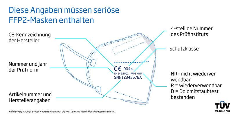 obs/VdTÜV Verband der TÜV e.V./© TÜV-Verband