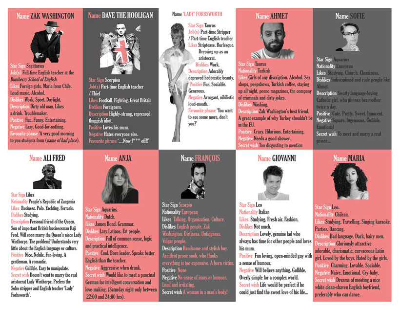 Photo graphic which shows the ten teachers teaching on this language course.