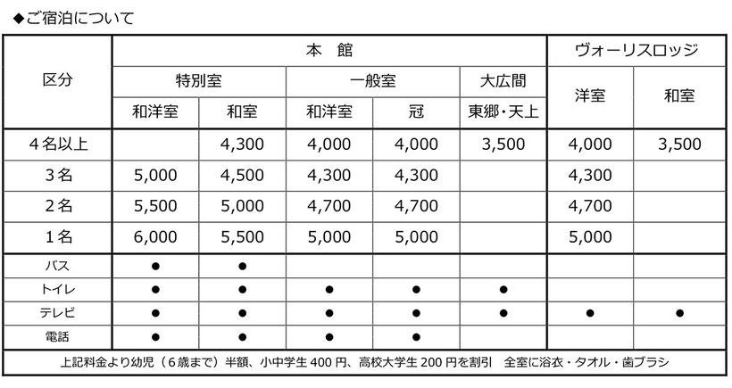 広島YMCA 宿泊 研修 合宿 料金表