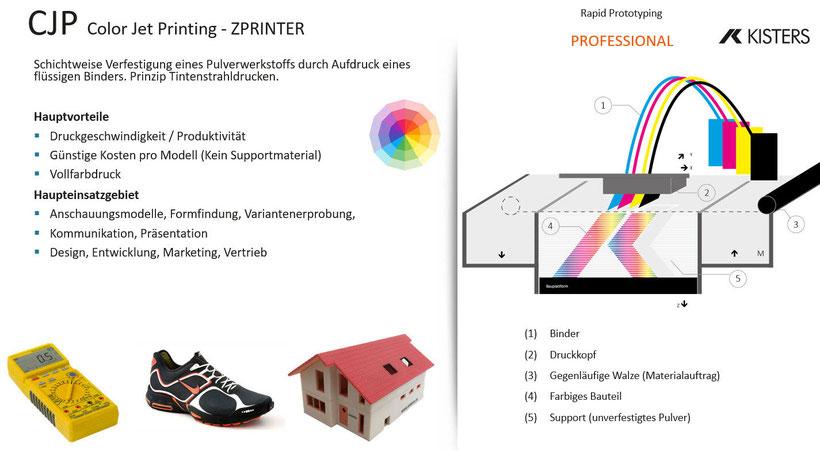 3D Systems ColorJet BinderJetting ProJet CJP 3D-Drucker