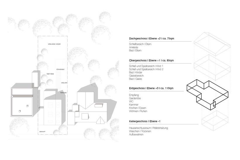 Entwurf | Haus N
