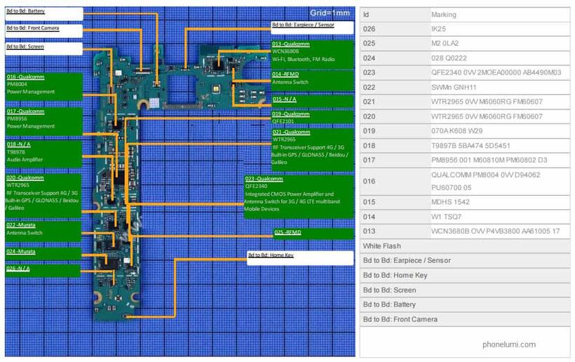 schematics-samsung-a9