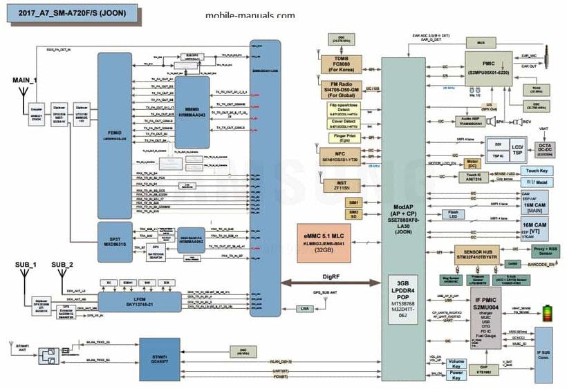 samsung-a7-2017-schematics