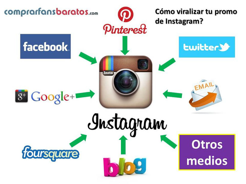 comprar seguidores instagram