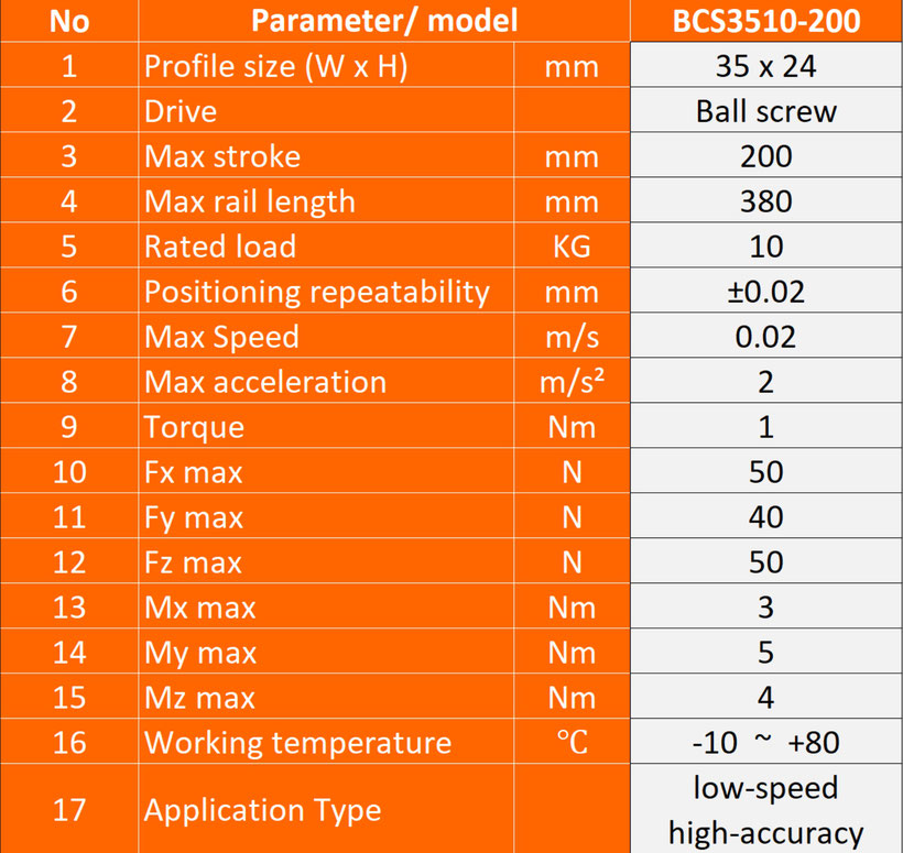 Barch motion ball screw parameters