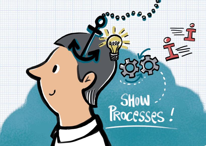 Prozess Visualisierung Carolin Görtler