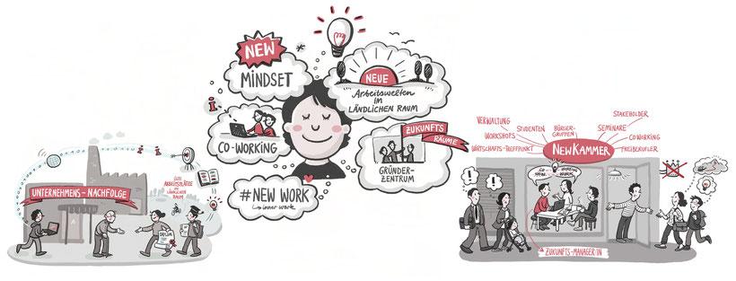 Business Illustration für einen kommunalen Förderantrag