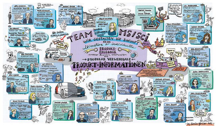 Visualisierung Illustration Teampower