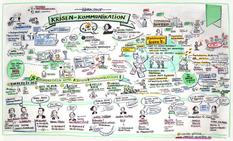 Graphic Recording zum Thema Krisenkommunikation