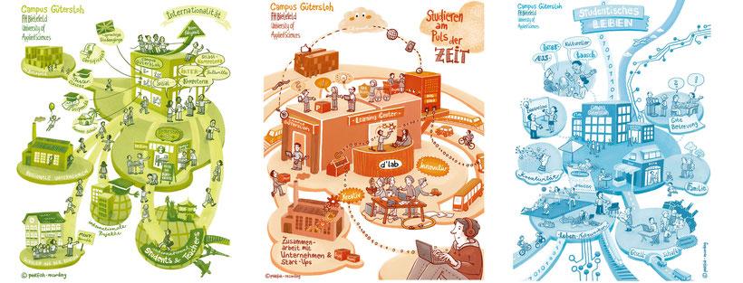 Business Illustration  Planung eines Universitäts Campus