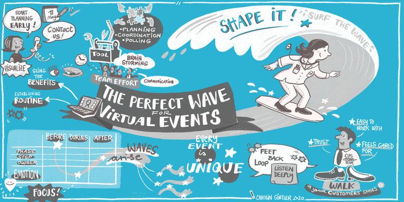 Graphic Recording digital für Digitale Konferenz