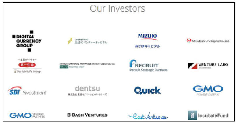bitflyer investitori
