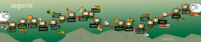 "Ruta del esquileo ""La Vera de la Sierra"". Tramo segoviano de la Cañada Soriana Occidental"