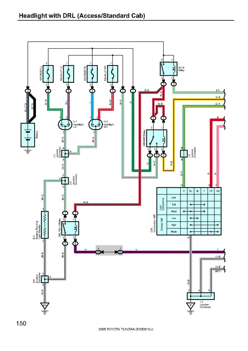 TOYOTA TUNDRA Wiring Diagrams - Car Electrical Wiring DiagramCar Electrical Wiring Diagram - Jimdo