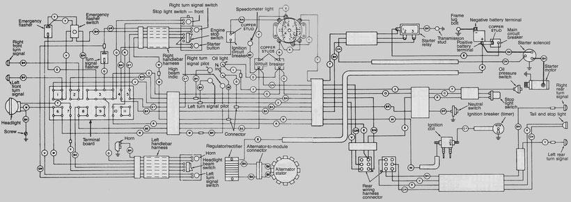harley davidson fl wiring diagrams  car electrical wiring