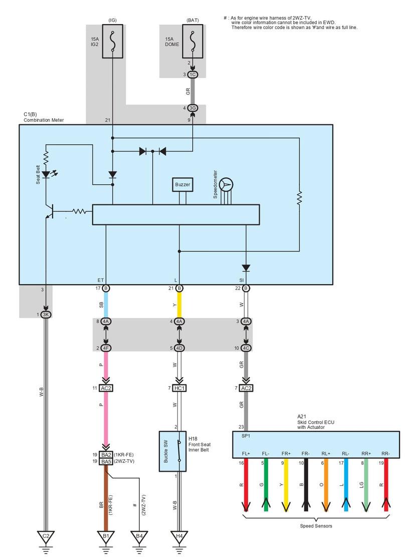 Peugeot 108 Wiring Diagrams