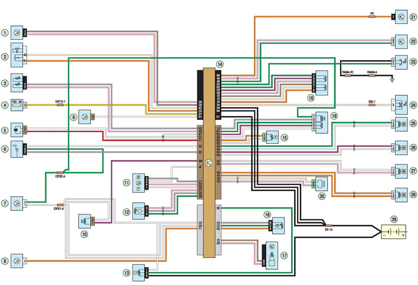 renault megane 2 wiring diagrams - car electrical wiring diagram  car electrical wiring diagram - jimdo