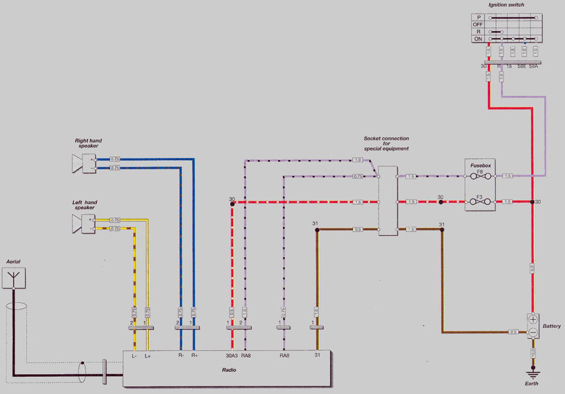 BMW Wiring Diagram for Connecting the Audio System of Motorcycles R1100 RT